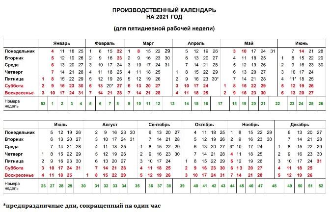 производственный календарь 2020-2021